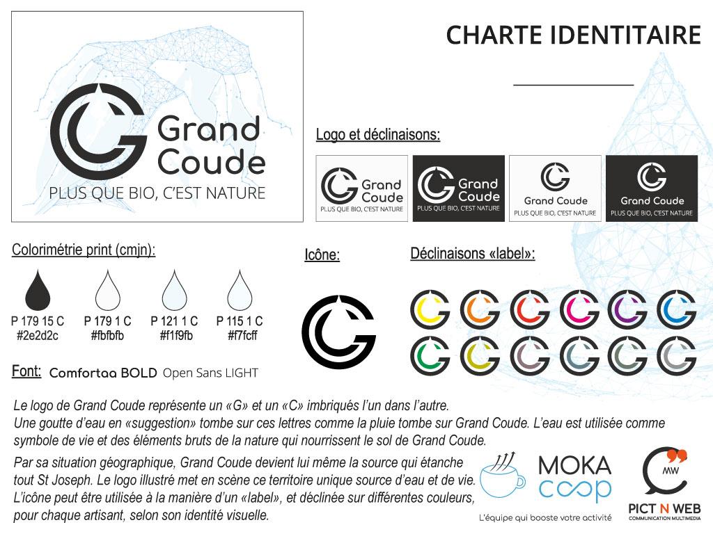 GRAND COUDE NATURE: Identité visuelle
